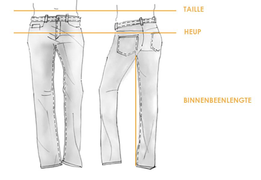 Maattabel van MAC Jeans